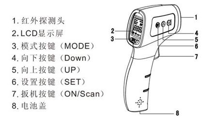 非接触式红外线体温计使用说明书
